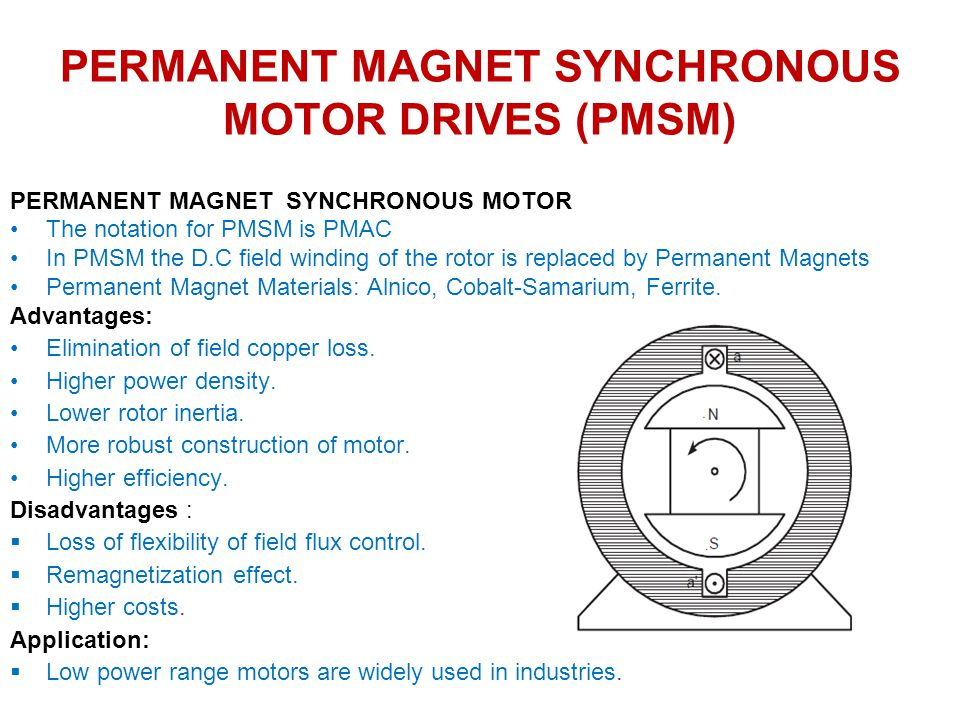 Permanent magnet synchronous motor ppt for Advantages of ac motor