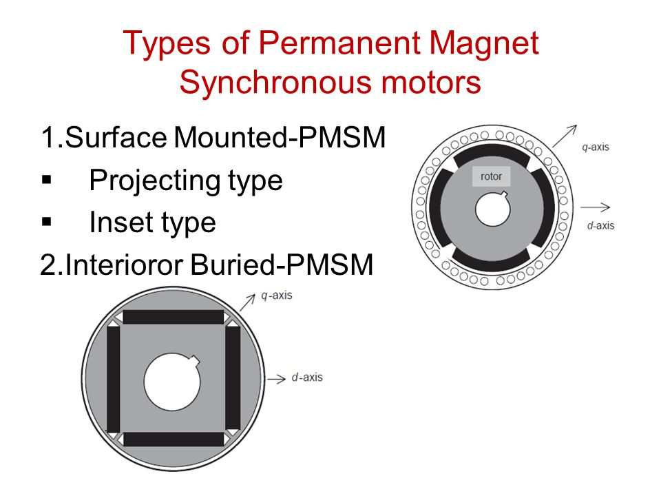 Permanent magnet synchronous motor ppt for What is a permanent magnet motor