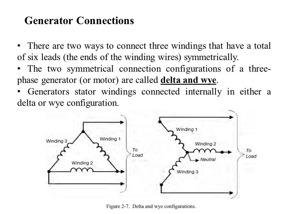 Wye Generator Winding Diagram - Wiring Library •