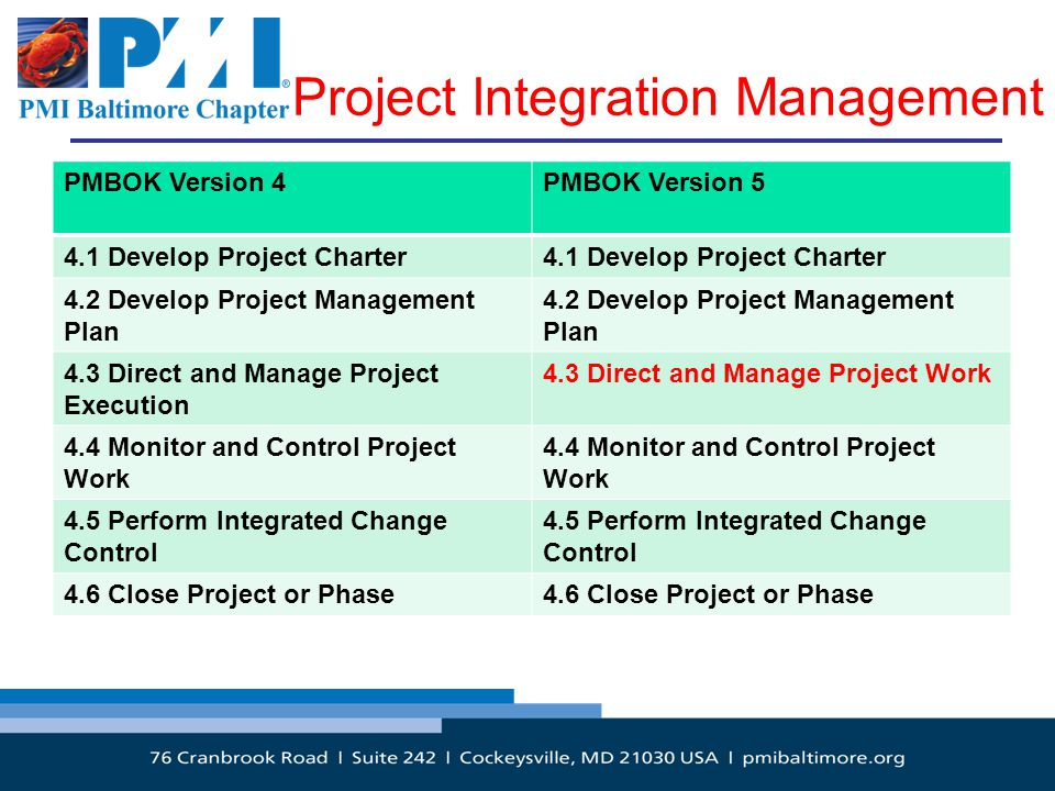 Pmi Project Management: What Are The Changes?