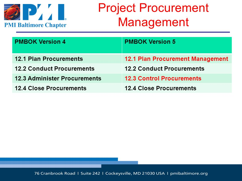 Project Procurement Management : Pmbok version what are the changes ppt download