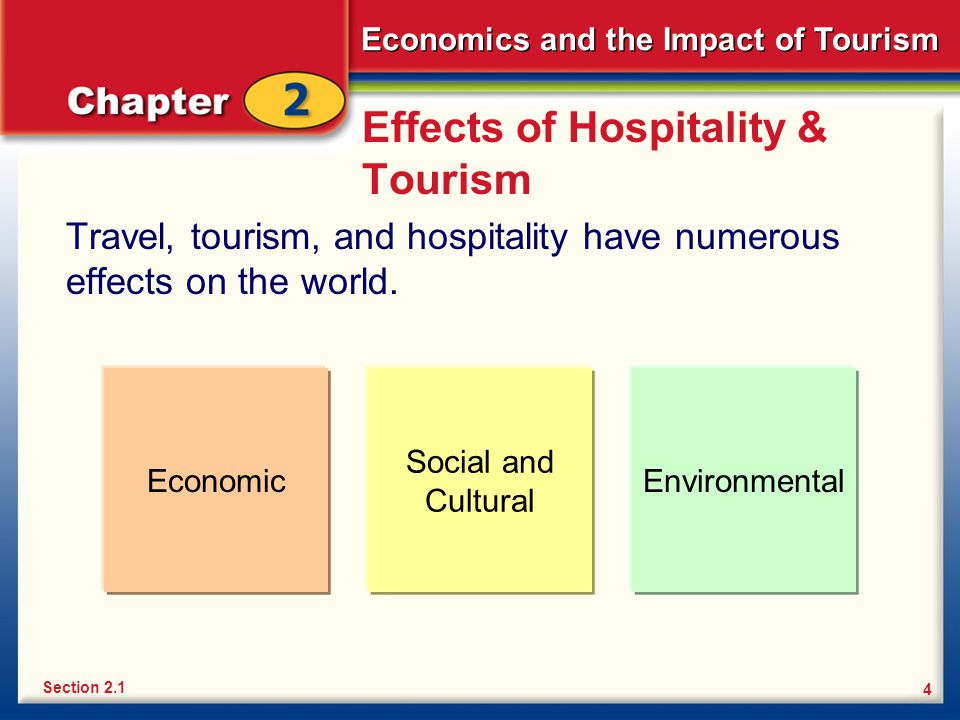 environmental and social impacts of tourism The journal of sociology & social welfare volume 15 issue 4december article 3 december 1988 the environmental, economic, and social impacts of resort development and tourism on native.