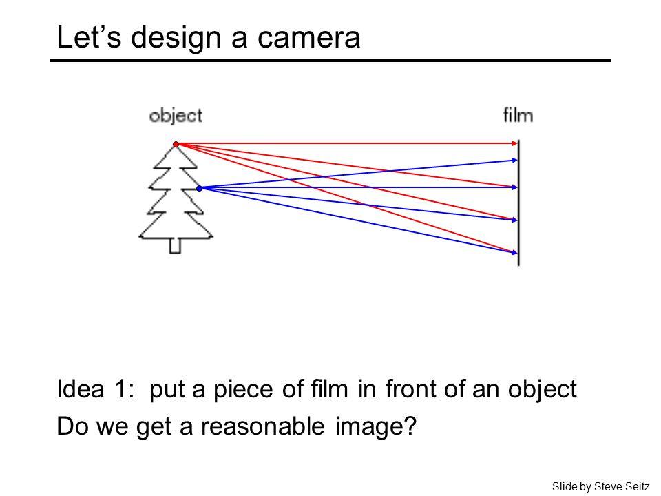 how to get a slide put onto film