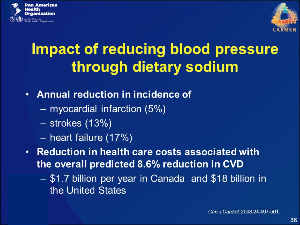 What effect does viagra have on blood pressure