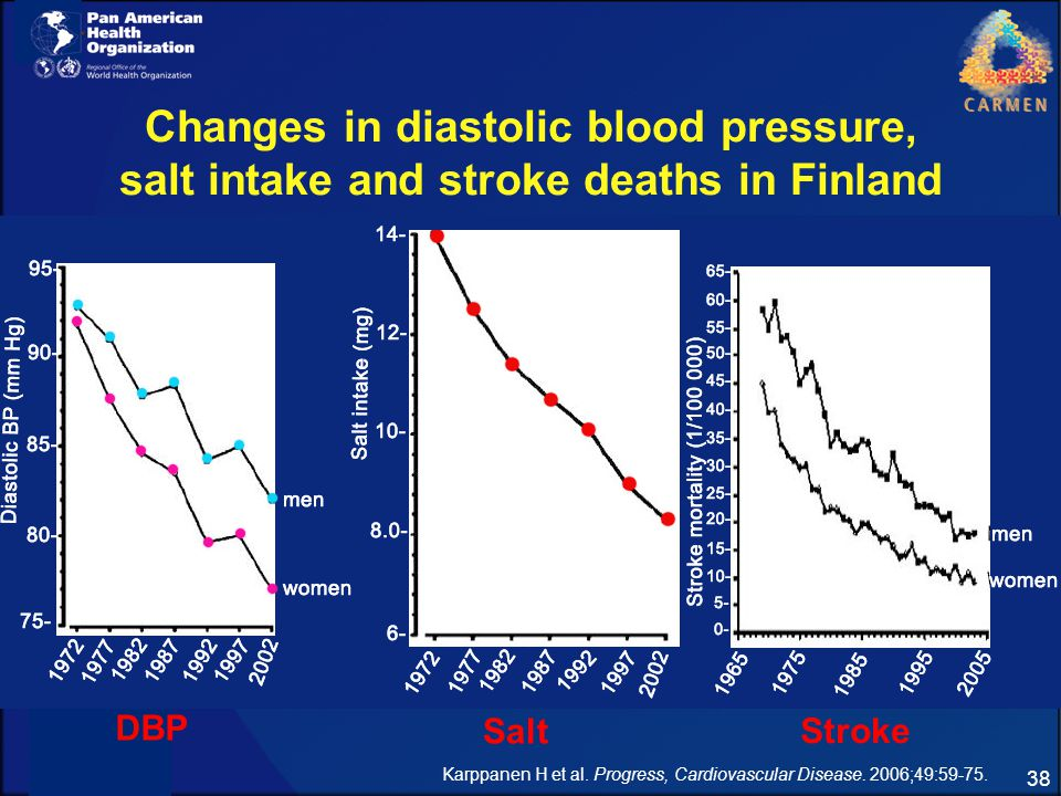 alcohol and blood pressure pdf