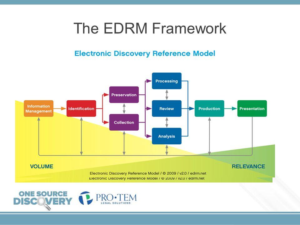 The EDRM Framework