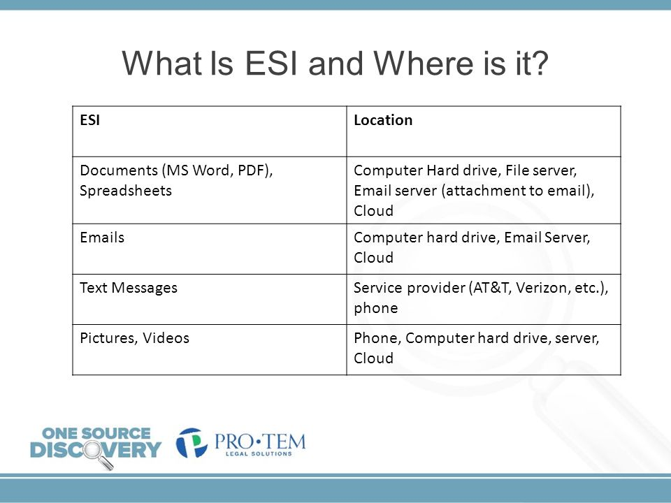 What Is ESI and Where is it