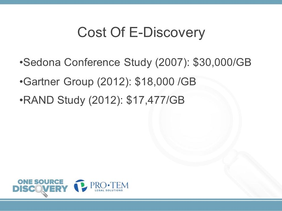 Cost Of E-Discovery Sedona Conference Study (2007): $30,000/GB