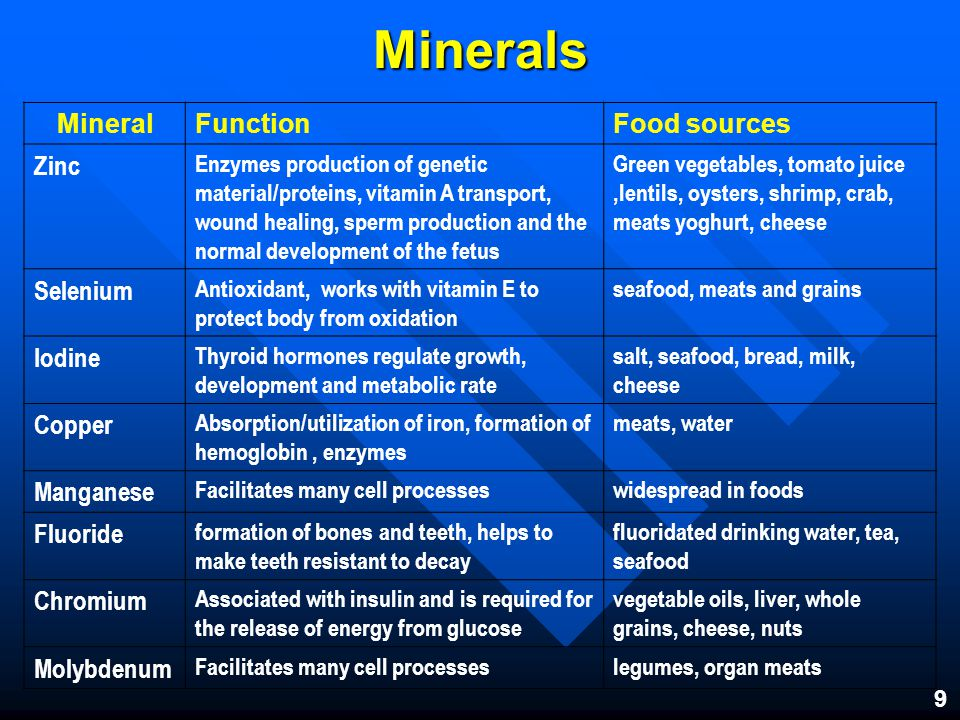 mineral function This mineral plays an essential part in improving and maintaining optimal bone health, brain function, aging processes, and sexual health it also aids in preventing cancer, treating alzheimer's disease, and reducing muscle pain phosphorus is integral in reducing muscle weakness, improving bone.