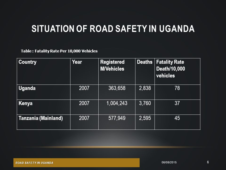 SITUATION OF ROAD SAFETY IN UGANDA