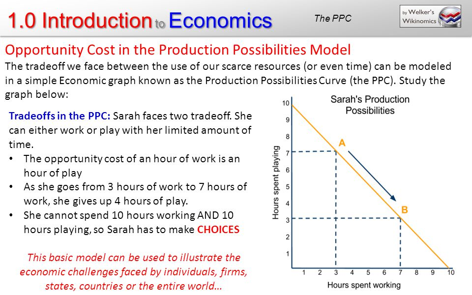 production possibilities opportunity cost Start studying chapter 2: production possibilities, opportunity cost, and economic growth learn vocabulary, terms, and more with.