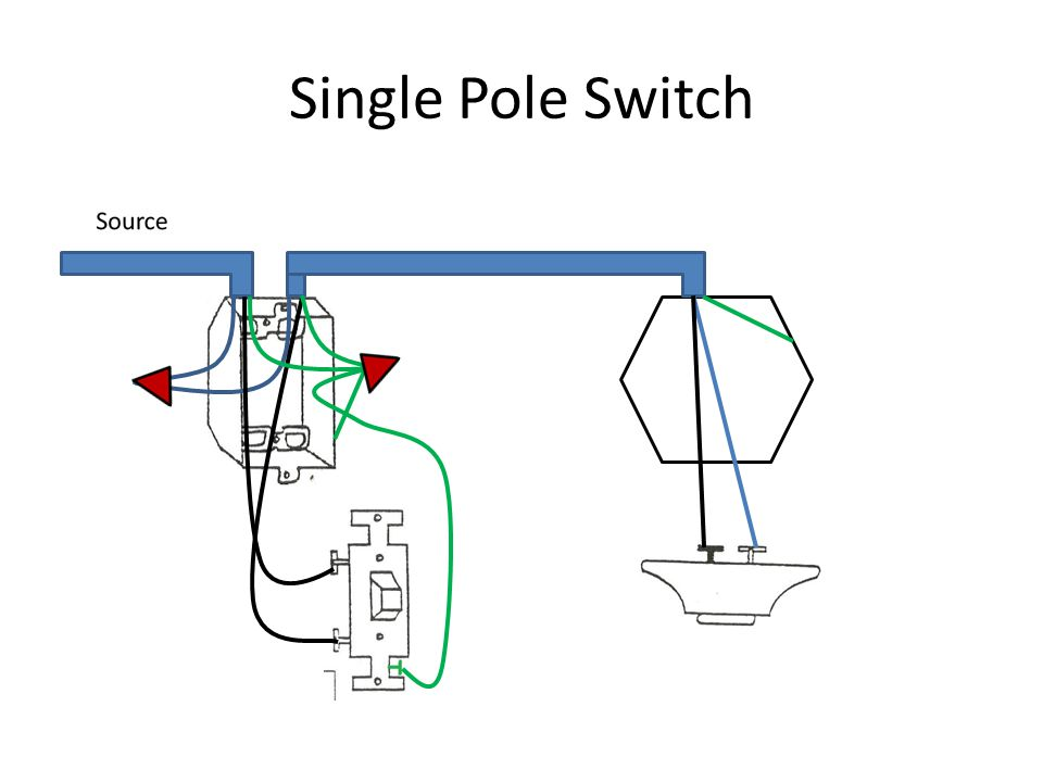 Wire 3 Way Switch Single Pole : Electricity wiring diagrams ppt video online download