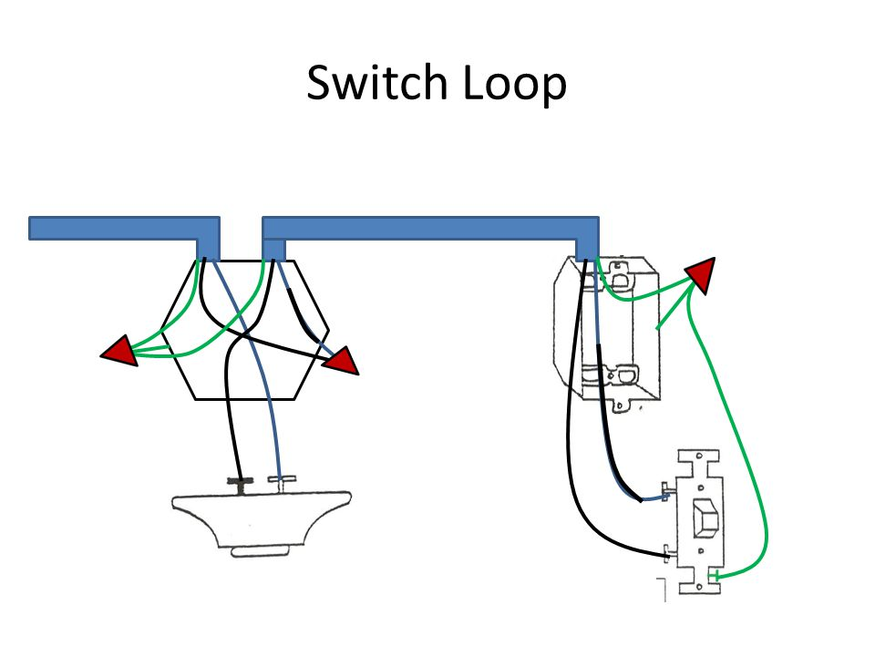 how to connect electricity switch
