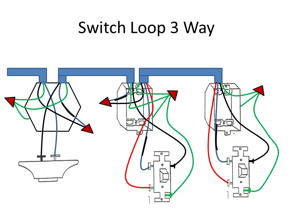 Wiring Diagram For A Switch Loop : Electricity wiring diagrams ppt video online download