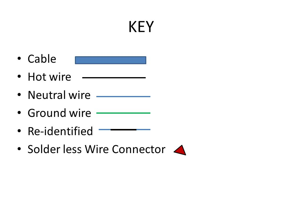 KEY Cable Hot wire Neutral wire Ground wire Re-identified