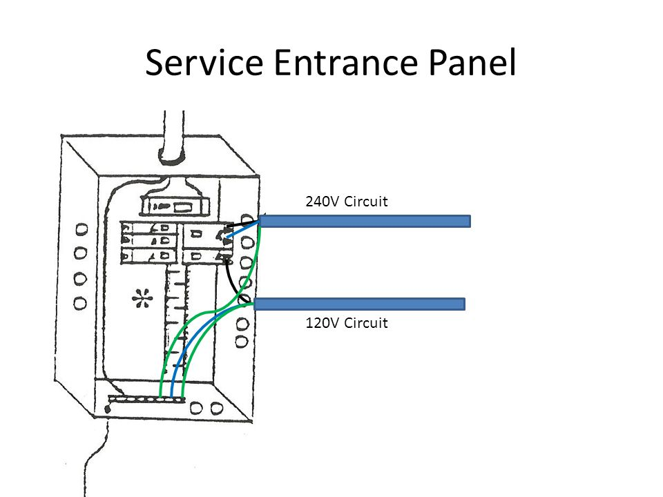 service entrance wiring diagram   31 wiring diagram images