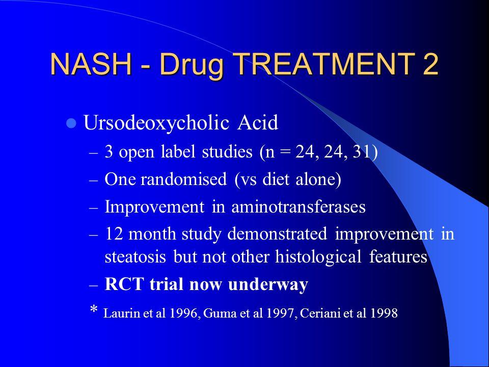 Ursodeoxycholic Acid Without Prescription