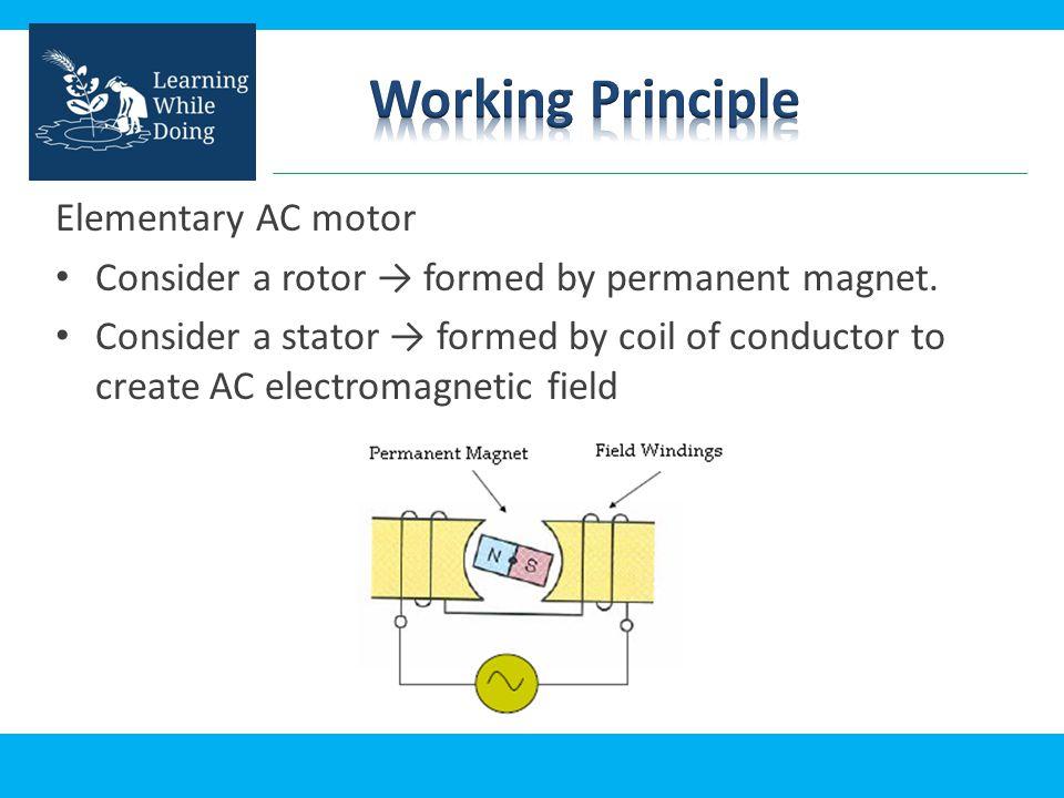 Electric ac motor vigyan ashram pabal ppt download for Dc motor working principle video download