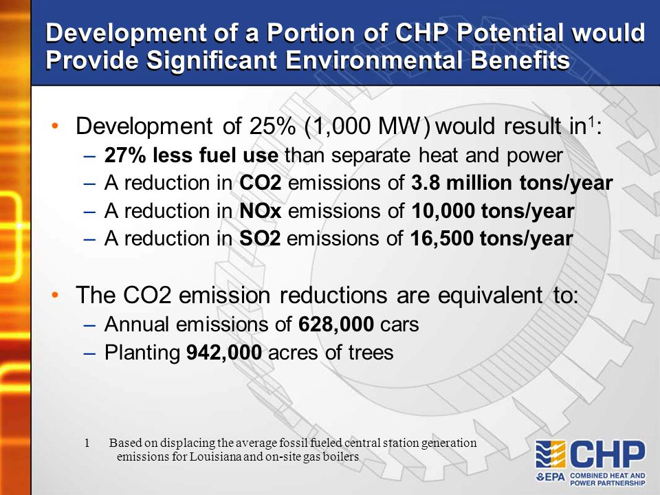 Development of a Portion of CHP Potential would Provide Significant Environmental Benefits