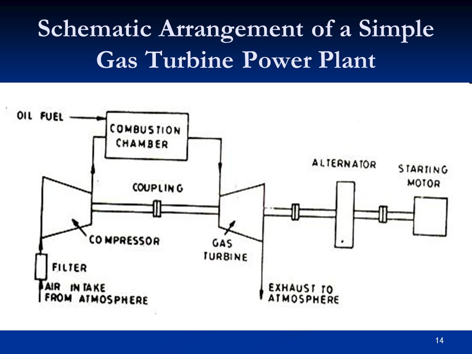 Schematic Diagram Of Gas Turbine Power Plant - Wiring ... on power plant transistors, power plant layout, surface condenser, diesel power plant diagram, electrostatic precipitator, solar power, centrifugal fan, steam plant diagram, air preheater, biomass power plant diagram, power station, oil power plant diagram, power plant electrical diagram, power plant block diagram, power plant overhead view, combined cycle, steam engine, cooling tower, thermal power plant diagram, fossil fuel power plant operating diagram, architectural solar diagram, power plant overview diagram, geothermal power, nuclear reactor, electric power plant diagram, power plant diagram simple, solar cell, small biomass diagram diagram, power plant network diagram, power plant diagrams process, nuclear fuel diagram, power plant dimensions, nuclear power, fossil-fuel power plant,