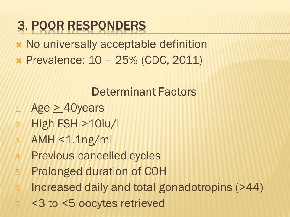 Mini ivf clomid dose