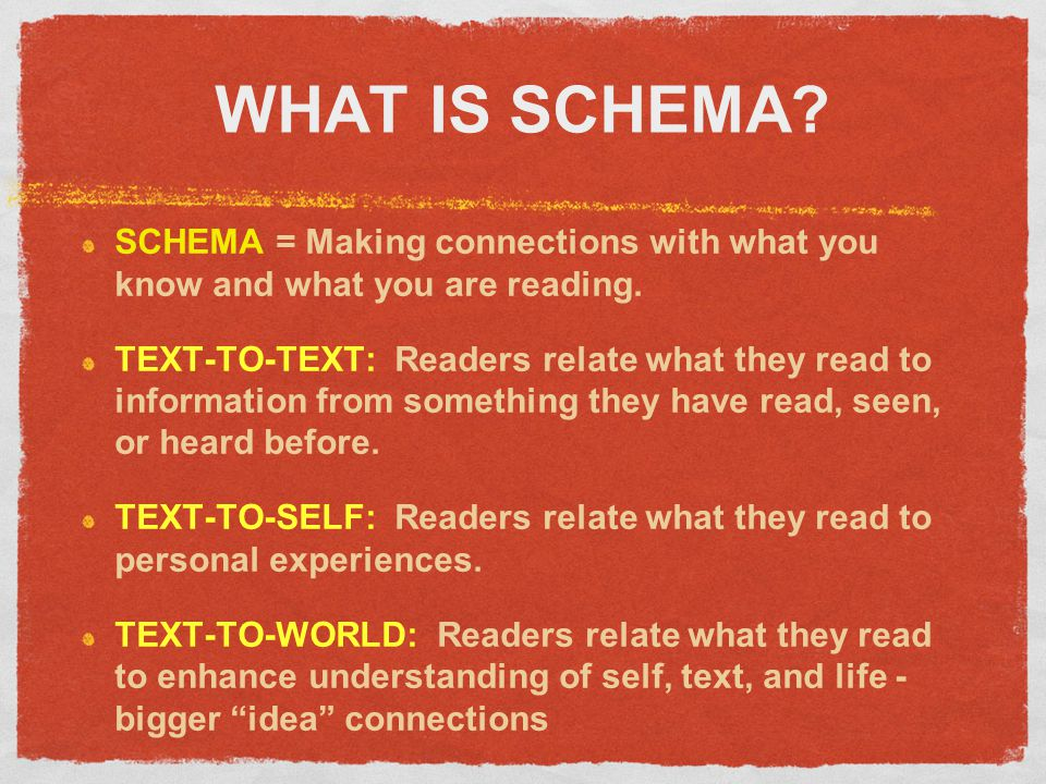 WHAT IS SCHEMA SCHEMA = Making connections with what you know and what you are reading.