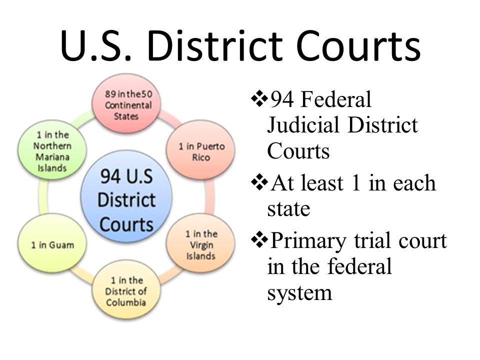 Us federal court : Coupons.com scam