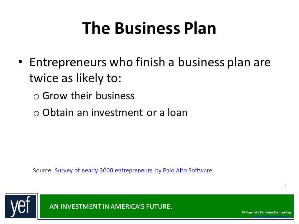 BUSINESS PLAN CREATORS