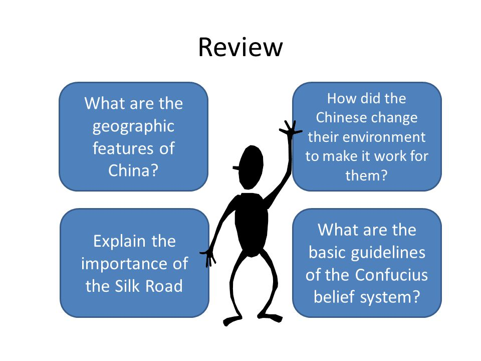Review What are the geographic features of China