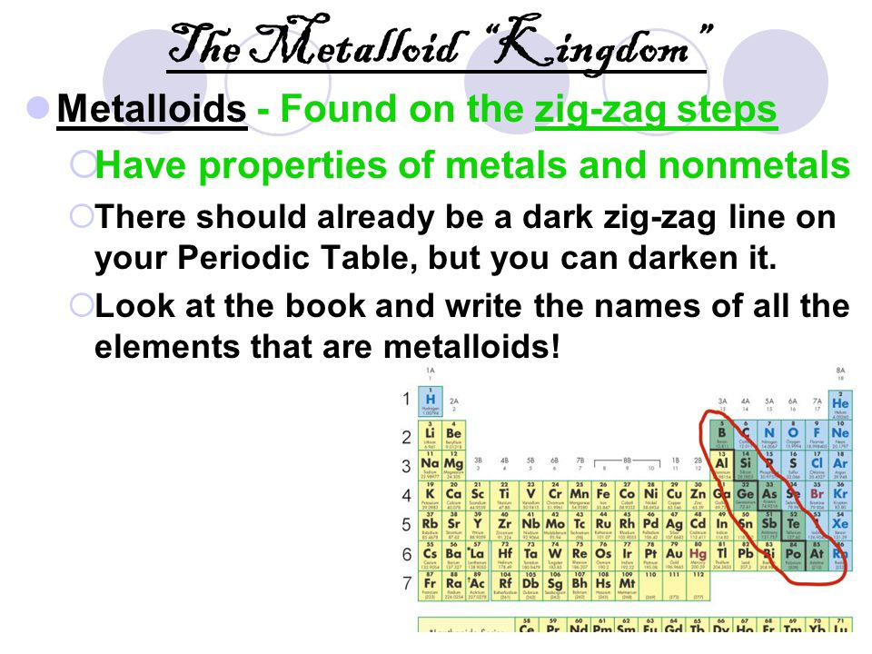 Periodic table of elements ppt video online download 15 the urtaz Image collections