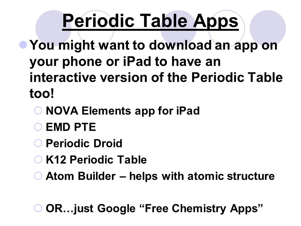 Periodic table of elements ppt video online download 6 periodic table apps urtaz Images