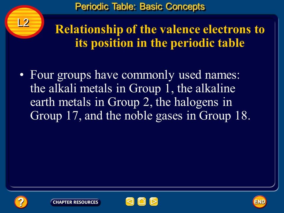 Periodic table group 2 periodic table name periodic table of lesson one periodic table ppt video online download urtaz Choice Image
