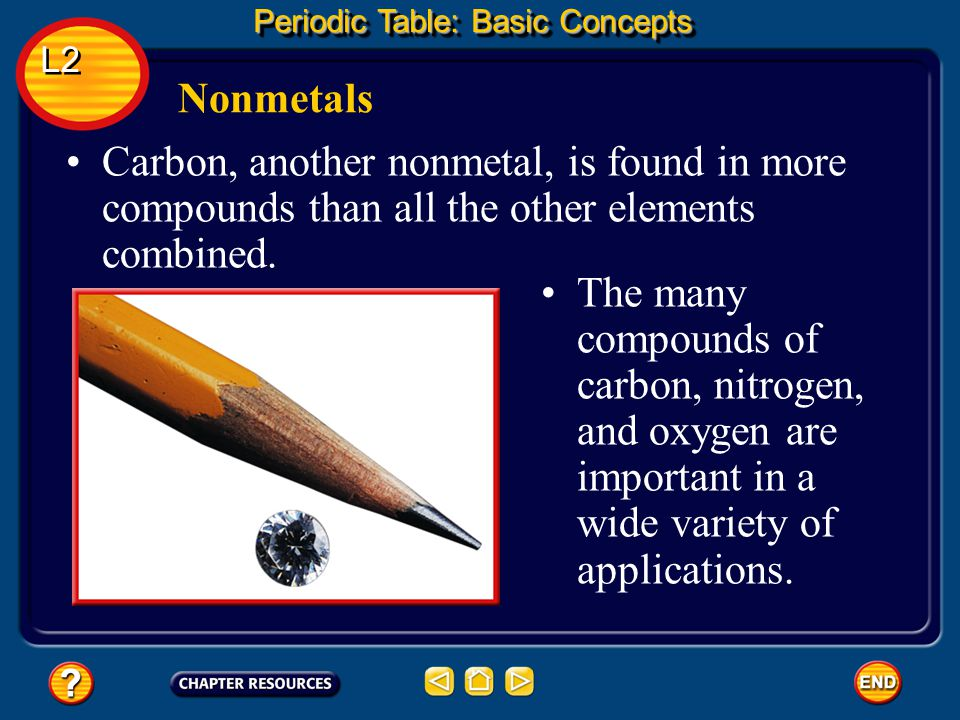 59 periodic - Periodic Table Applications