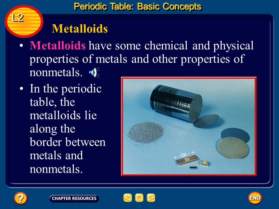 Physical And Chemical Properties Of Metalloids