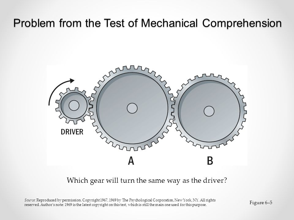 Problem from the Test of Mechanical Comprehension