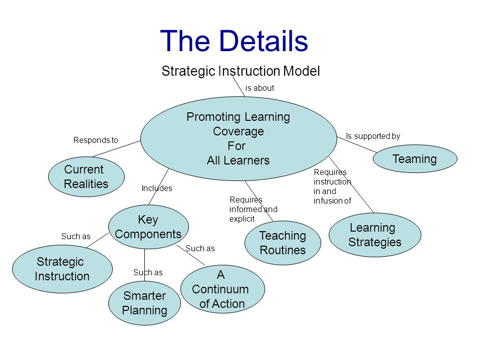 The Details Strategic Instruction Model Promoting Learning Coverage
