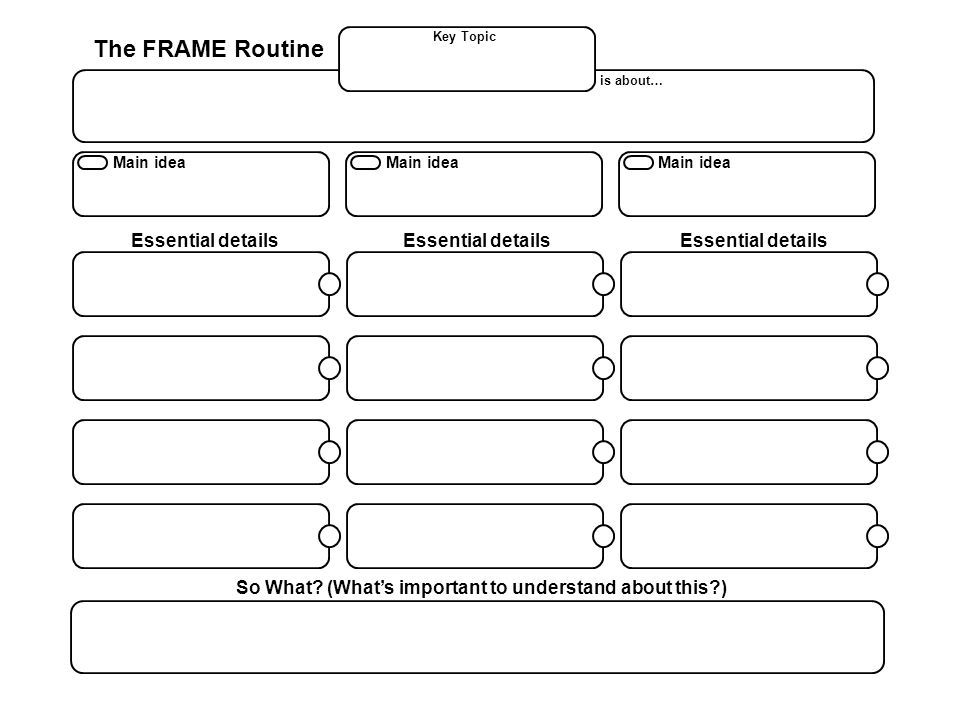 The FRAME Routine Essential details