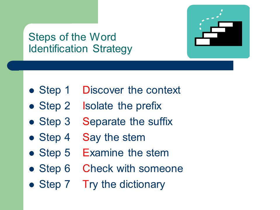 Steps of the Word Identification Strategy