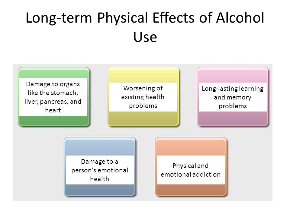 Long term effects of cialis use
