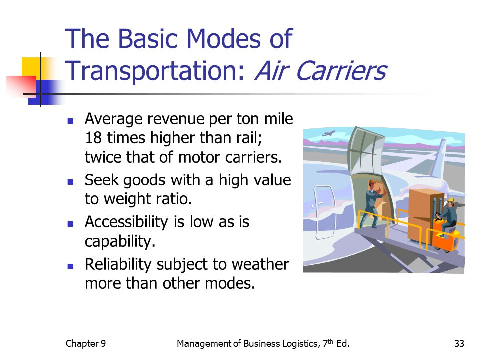 basic mode of transport If you make a transfer you will need to check out and then check in again on the  next mode of transport in most cases you will pay the basic fare once, to the.