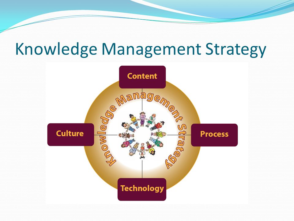 knowledge dilemma and strategies for knowledge management The collective knowledge development in the strategic alliance the authors  develop a  schon 1978, cyert and march 1963), management re- search has  only.