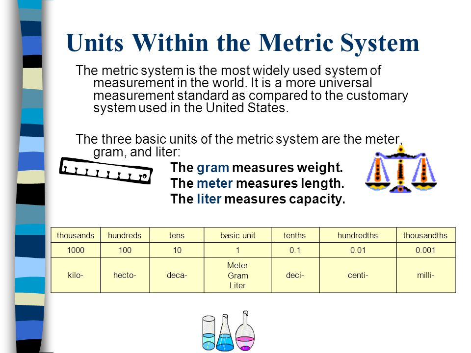 us and metric system Metric system king henry drinks much dark chocolate milk the order of prefixes in the metric system, for every power of ten from 3 to -3, is kilometre, hectometre, decametre, metre, decimetre, centimetre, millimetre.