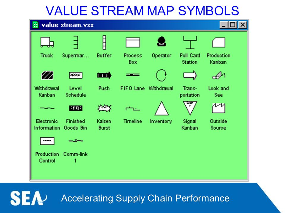 value stream mapping ppt video online download