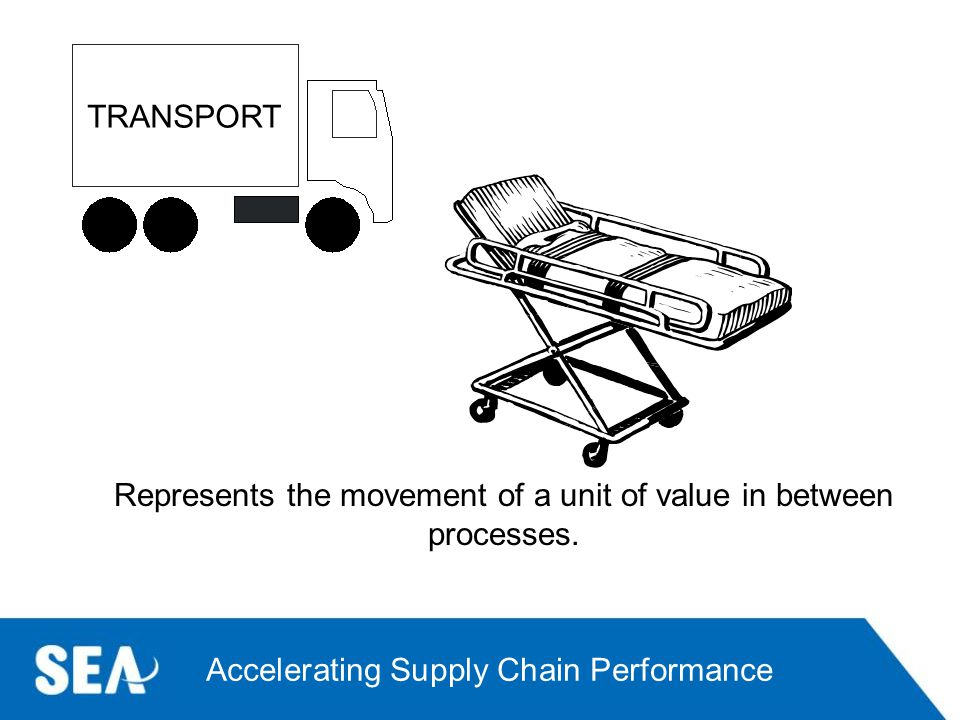 Represents the movement of a unit of value in between processes.