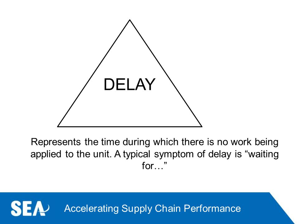 DELAY Represents the time during which there is no work being applied to the unit. A typical symptom of delay is waiting for…
