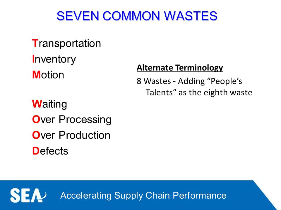 SEVEN COMMON WASTES Transportation Inventory Motion Waiting Over Processing Over Production Defects
