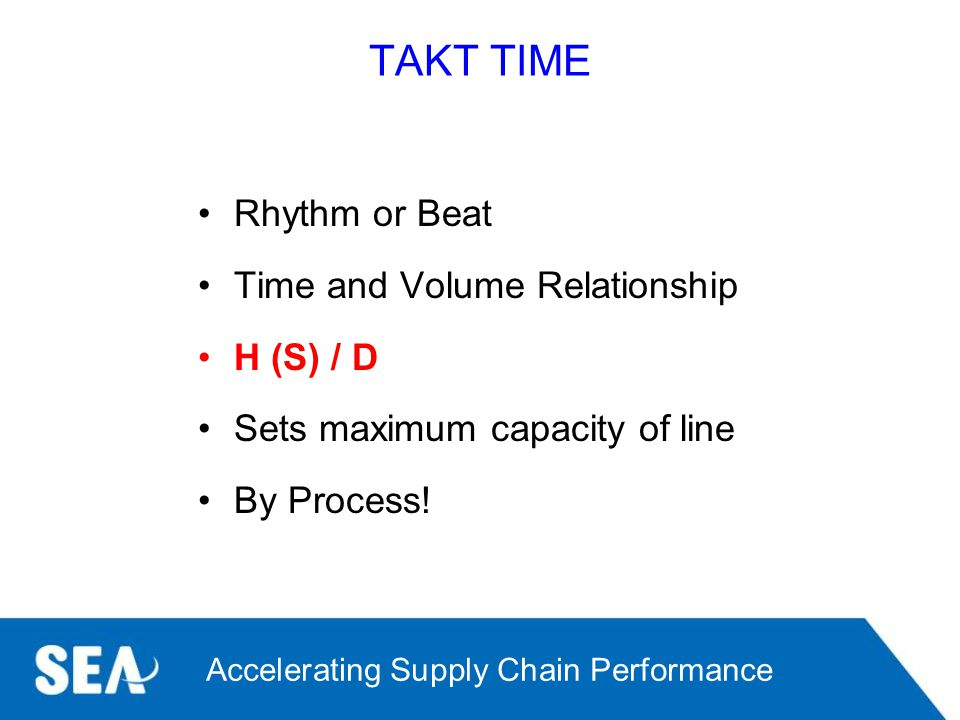 TAKT TIME Rhythm or Beat Time and Volume Relationship H (S) / D