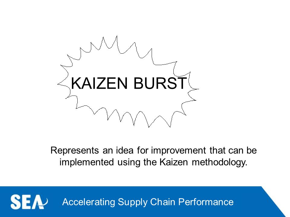 KAIZEN BURST Represents an idea for improvement that can be implemented using the Kaizen methodology.