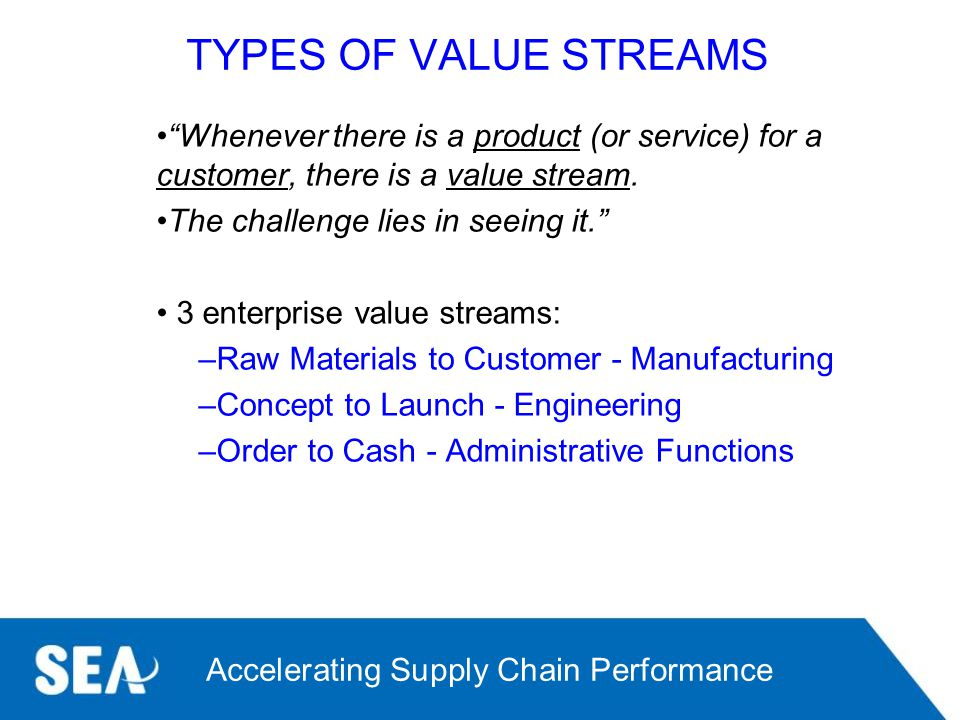 TYPES OF VALUE STREAMS Whenever there is a product (or service) for a customer, there is a value stream.