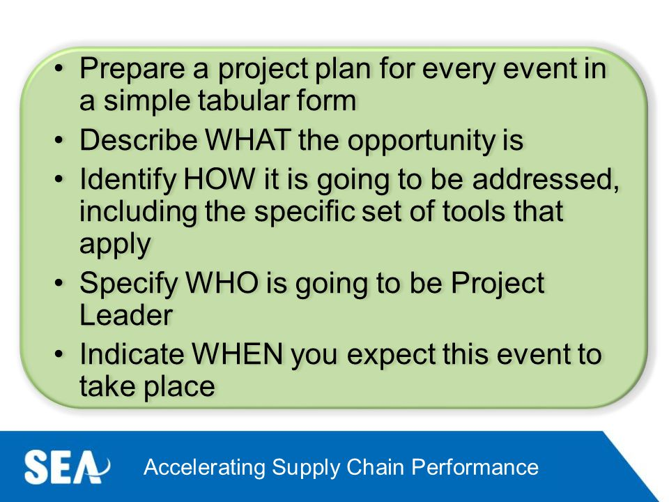 Prepare a project plan for every event in a simple tabular form